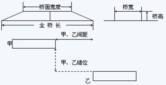 电路 电路图 电子 设计 素材 原理图 566_292